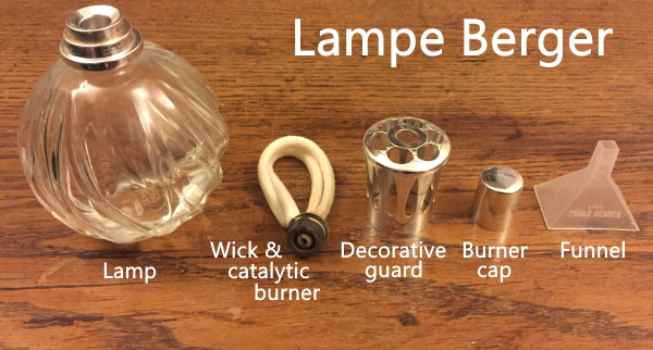 Image of Lampe Berger components